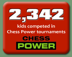 2,342 Kids competed in Chess Power tournaments