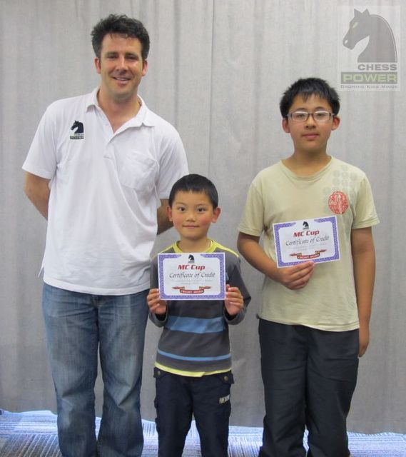 Credit Award Winners - MC Cup November 2011