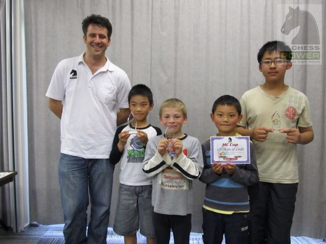 Age Group Winners - MC Cup November 2011