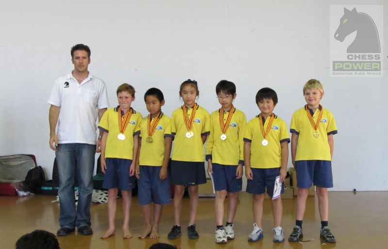Overall Winning School Team - Milford Primary