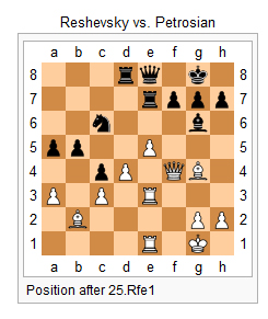 Reshevsky vs Petrosian after 25.Rfe1